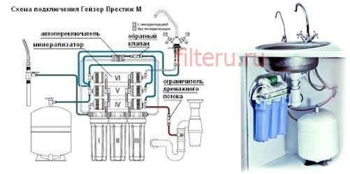 trehstupenchatye-protsessy